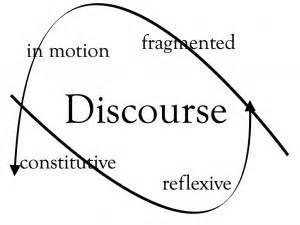 Discursive essay on body image